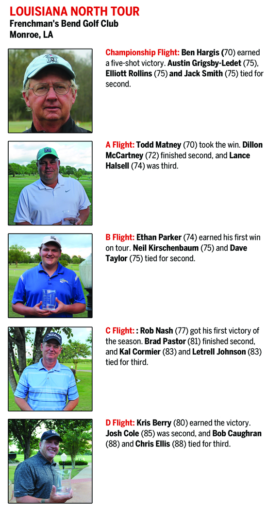 The Golfweek Amateur Tour, flighted stroke play tournaments